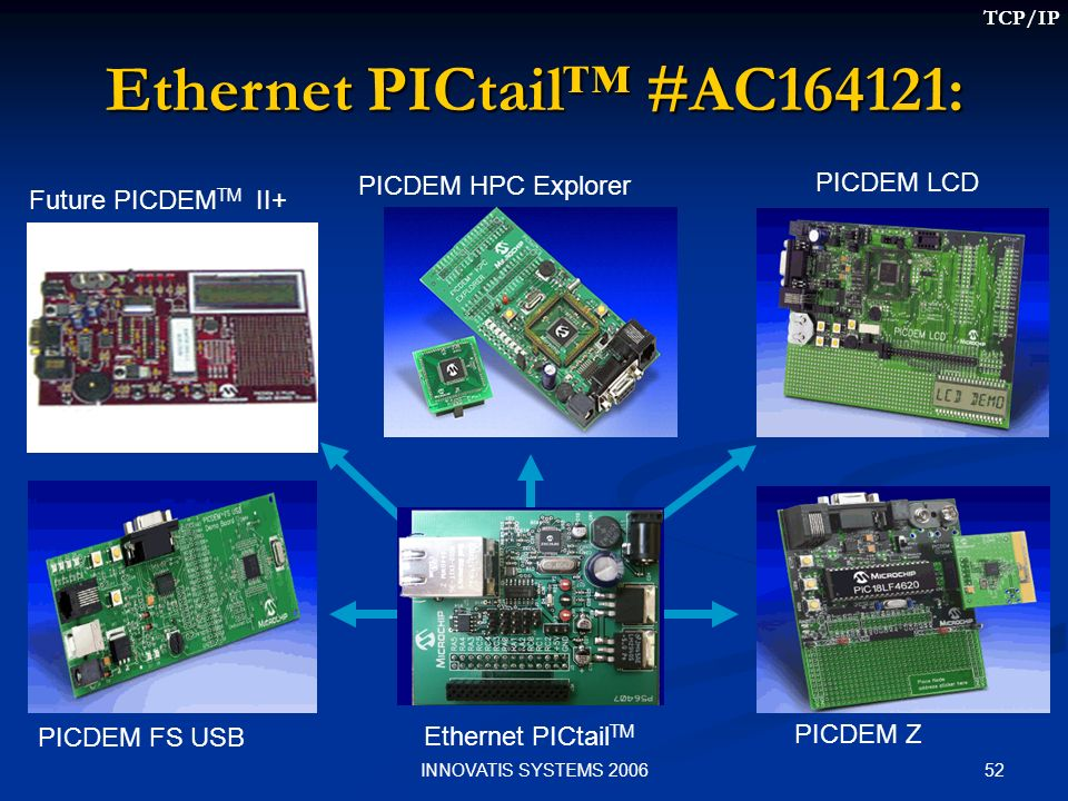 52INNOVATIS SYSTEMS 2006 Ethernet PICtail #AC164121: PICDEM FS USB Future PICDEM TM II+ PICDEM Z PICDEM LCD PICDEM HPC Explorer Ethernet PICtail TM TC