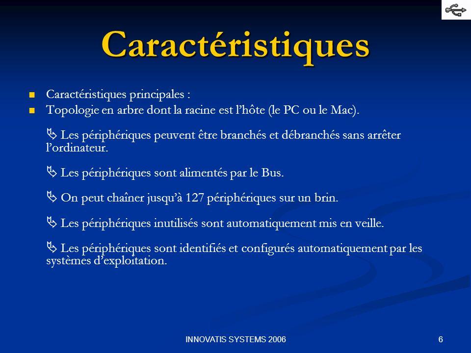 6INNOVATIS SYSTEMS 2006 Caractéristiques Caractéristiques principales : Topologie en arbre dont la racine est lhôte (le PC ou le Mac). Les périphériqu