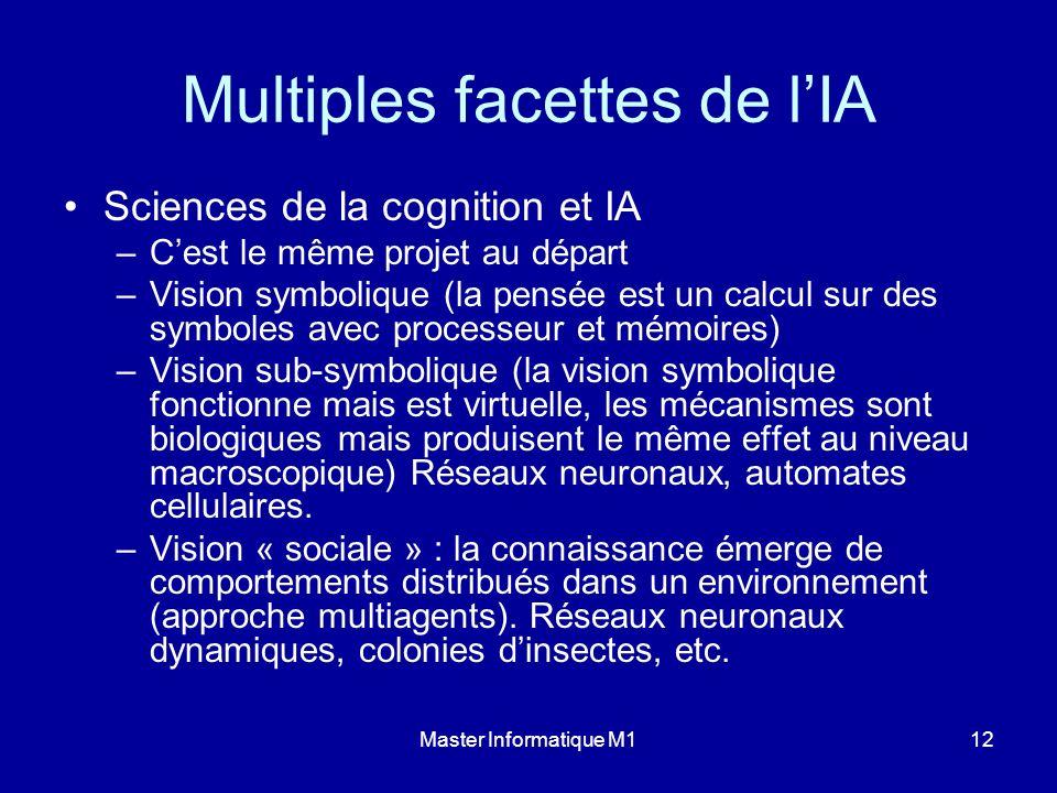 Master Informatique M112 Multiples facettes de lIA Sciences de la cognition et IA –Cest le même projet au départ –Vision symbolique (la pensée est un