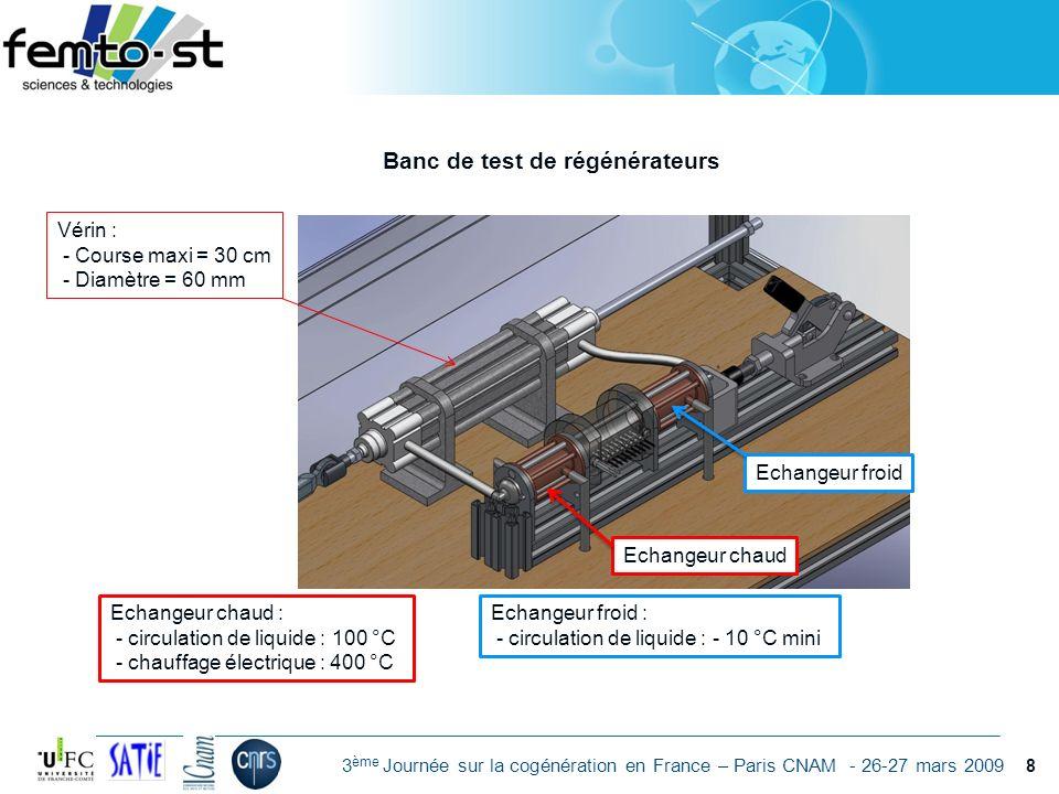 Événement - date 3 ème Journée sur la cogénération en France – Paris CNAM - 26-27 mars 2009 Régénérateur : - mousses métalliques - céramique poreuse (Société HARDEX) Banc de test de régénérateurs Capteur de pression avec refroidisseur (Kulite) Capteur de pression (Kulite) 9 microthermocouples (Femto) : Tgaz Type K (Chromel/Alumel) diam = 7.6 µm, 12.7 µm, 25.4 µm 9