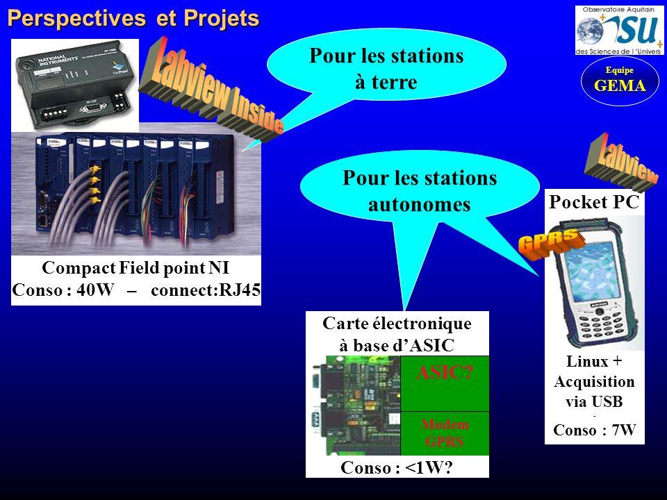 Perspectives et Projets Perspectives et Projets Pour les stations à terre Compact Field point NI Conso : 40W – connect:RJ45 Pocket PC Linux + Acquisit