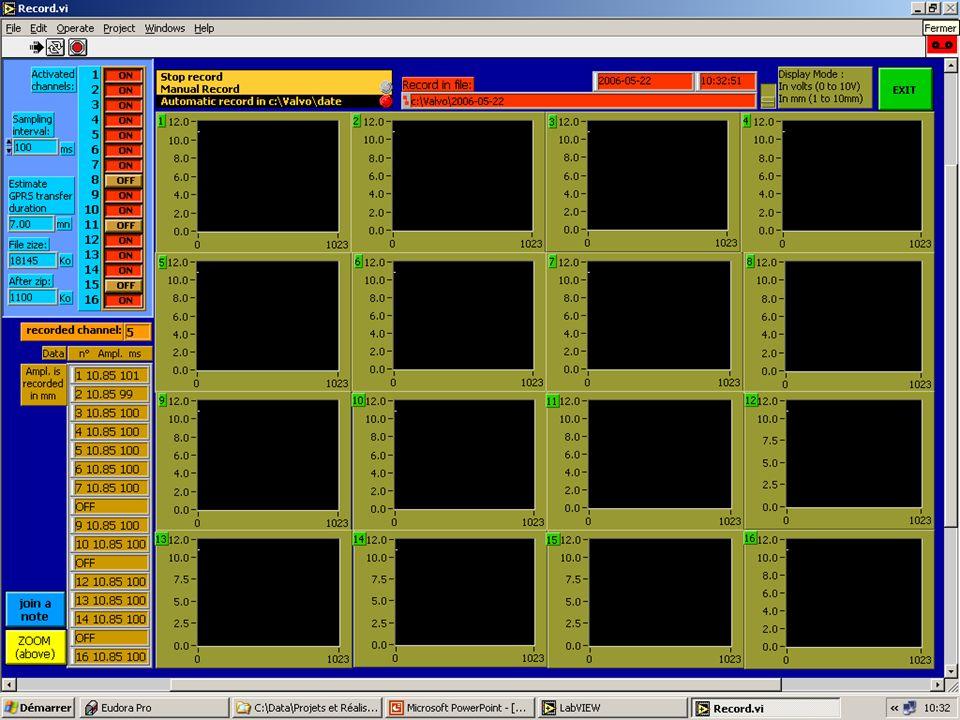 Rivière Animaux en « caging » Antenne GSM Opérateur de téléphonie mobile (Orange, SFR, etc.) - transmission de données par protocole GPRS Laboratoire - PC de bureau « host » - Progiciel maison, sous Labview - Routines Dos Linux -- Analyses stat - chaîne de mesure de valvométrie - Progiciel maison, sous Labview - PC « Barebone » ou FIELD POINT de NI - modem radio GSM/GPRS Internet Valvométrie sur le terrain www.domino.u-bordeaux.fr/molluscan_eye Diffusion / Web Equipe GEMA