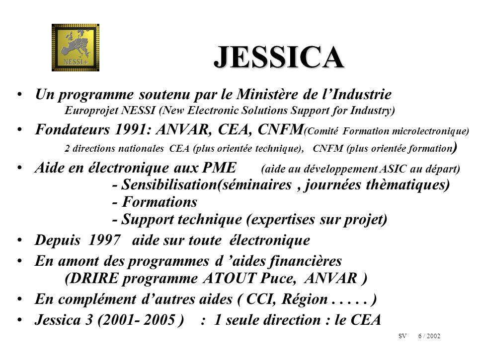 JESSICA JESSICA Un programme soutenu par le Ministère de lIndustrie Europrojet NESSI (New Electronic Solutions Support for Industry) Fondateurs 1991: