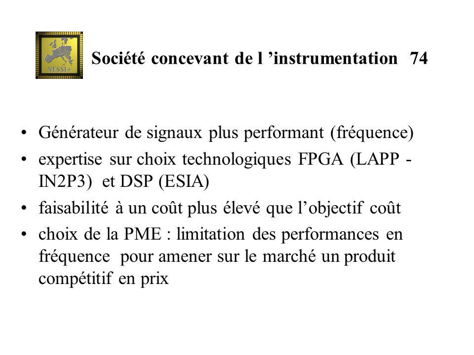 Société concevant de l instrumentation 74 Générateur de signaux plus performant (fréquence) expertise sur choix technologiques FPGA (LAPP - IN2P3) et