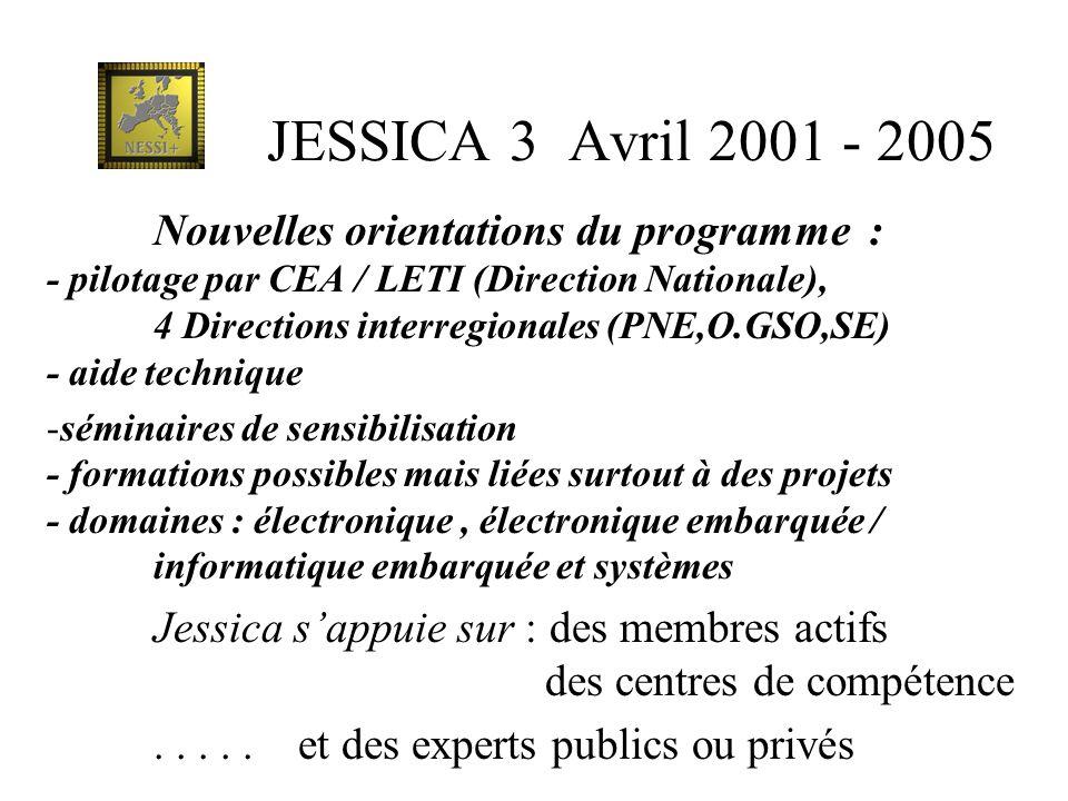 JESSICA 3 Avril 2001 - 2005 Nouvelles orientations du programme : - pilotage par CEA / LETI (Direction Nationale), 4 Directions interregionales (PNE,O