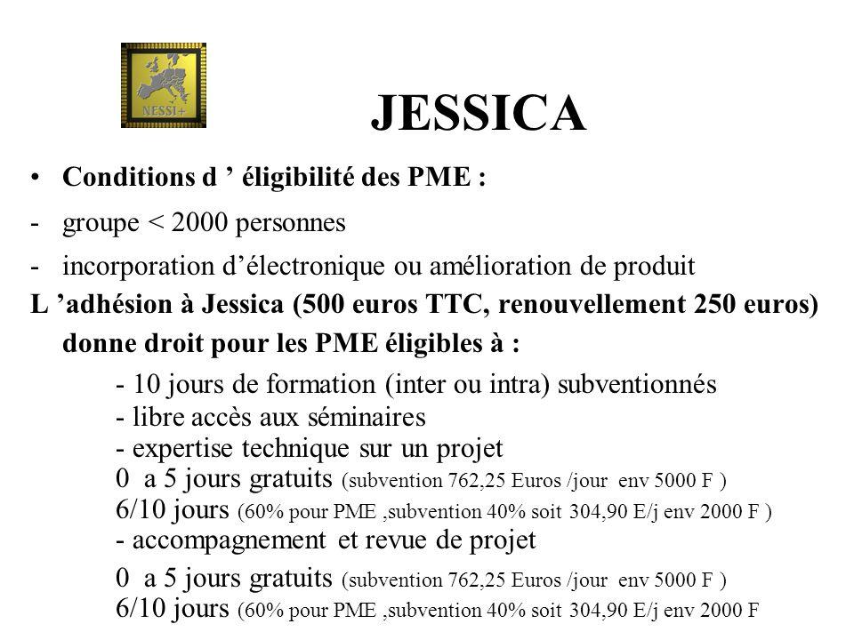 JESSICA Conditions d éligibilité des PME : -groupe < 2000 personnes -incorporation délectronique ou amélioration de produit L adhésion à Jessica (500