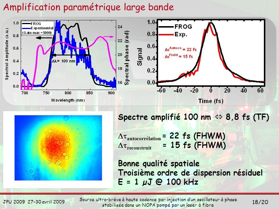 JPU 2009 27-30 avril 2009 Source ultra-brève à haute cadence par injection dun oscillateur à phase stabilisée dans un NOPA pompé par un laser à fibre