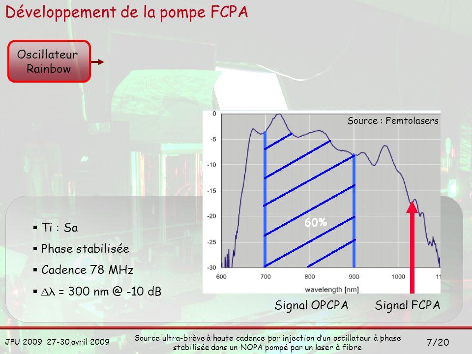 JPU 2009 27-30 avril 2009 Source ultra-brève à haute cadence par injection dun oscillateur à phase stabilisée dans un NOPA pompé par un laser à fibre 8/20 Développement de la pompe FCPA Oscillateur Rainbow Séparation spectrale Signal OPCPA Signal FCPA Spectre injecté dans le FCPA : E = 20 pJ @ 1030nm = 20 nm