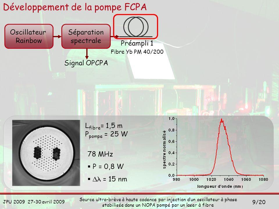 JPU 2009 27-30 avril 2009 Source ultra-brève à haute cadence par injection dun oscillateur à phase stabilisée dans un NOPA pompé par un laser à fibre 10/20 Développement de la pompe FCPA Oscillateur Rainbow Séparation spectrale Signal OPCPA Préampli 1 Fibre Yb PM 40/200 Etireur de Öffner 78 MHz P = 0,3 W = 15 nm Durée étirée 1,5 ns Efficacité = 40% Réseau imageRéseau Miroir secondaire Miroir primaire Centre de courbure Entrée sous le dièdre Dièdre f/2