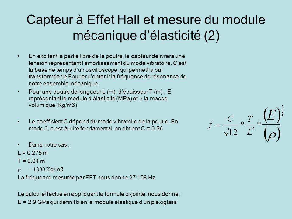 Capteur à Effet Hall et mesure du module mécanique délasticité (2) En excitant la partie libre de la poutre, le capteur délivrera une tension représen