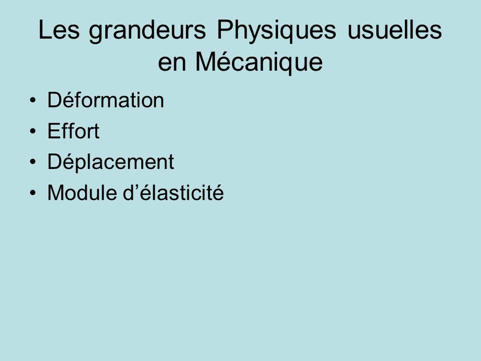 Les grandeurs Physiques usuelles en Mécanique Déformation Effort Déplacement Module délasticité
