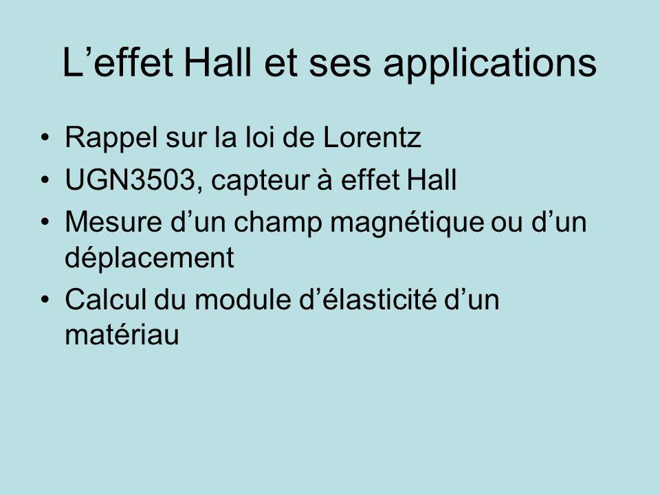 Leffet Hall et ses applications Rappel sur la loi de Lorentz UGN3503, capteur à effet Hall Mesure dun champ magnétique ou dun déplacement Calcul du mo