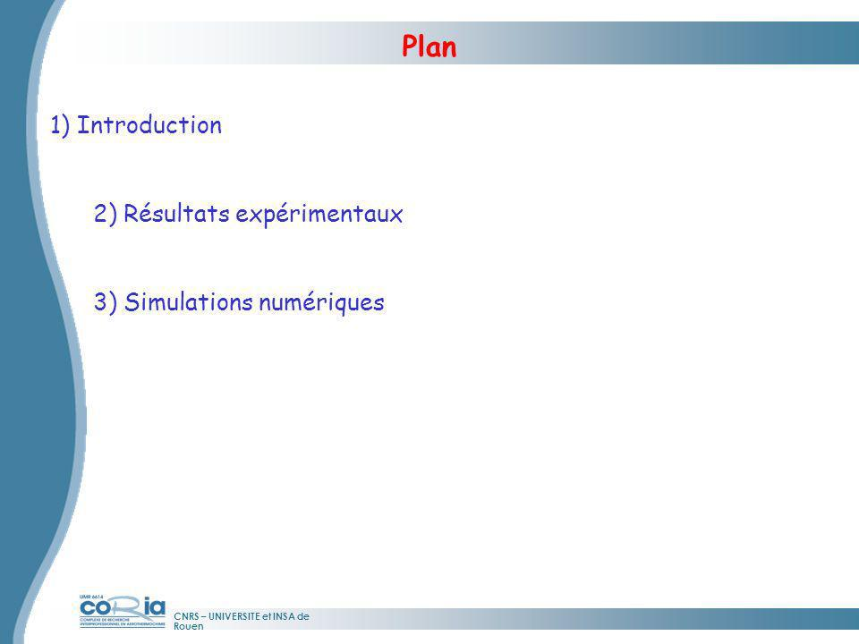 CNRS – UNIVERSITE et INSA de Rouen Plan 1) Introduction 2) Résultats expérimentaux 3) Simulations numériques