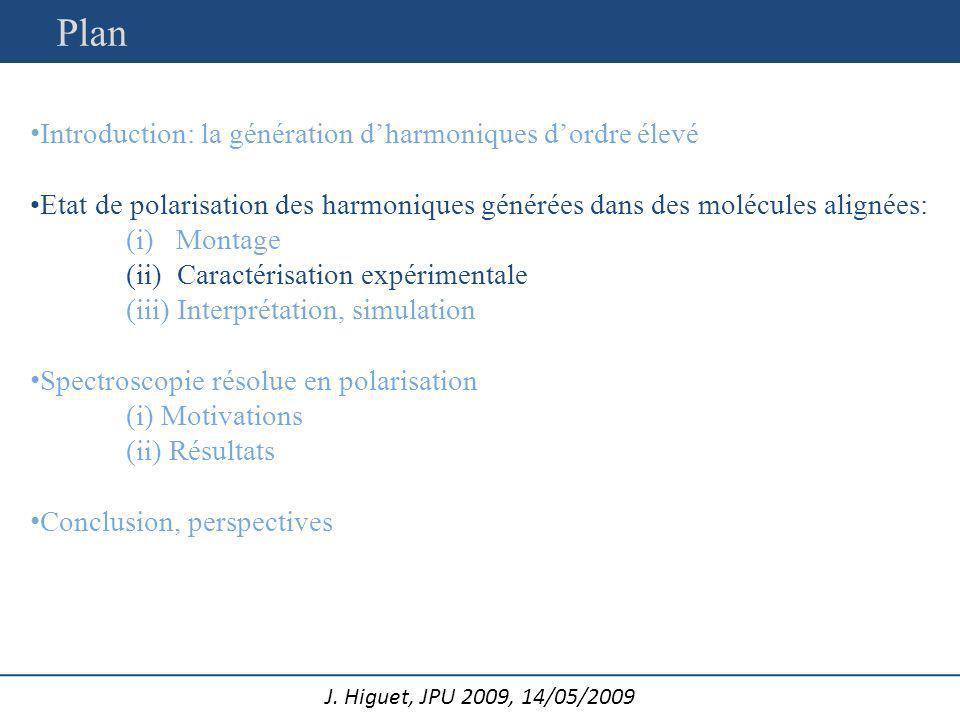 J. Higuet, JPU 2009, 14/05/2009 Plan Introduction: la génération dharmoniques dordre élevé Etat de polarisation des harmoniques générées dans des molé