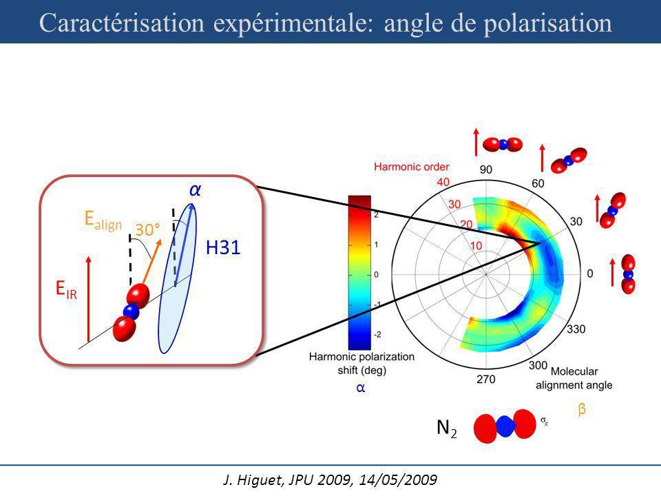 J. Higuet, JPU 2009, 14/05/2009 β α E align E IR α 30° H31 N2N2 Caractérisation expérimentale: angle de polarisation