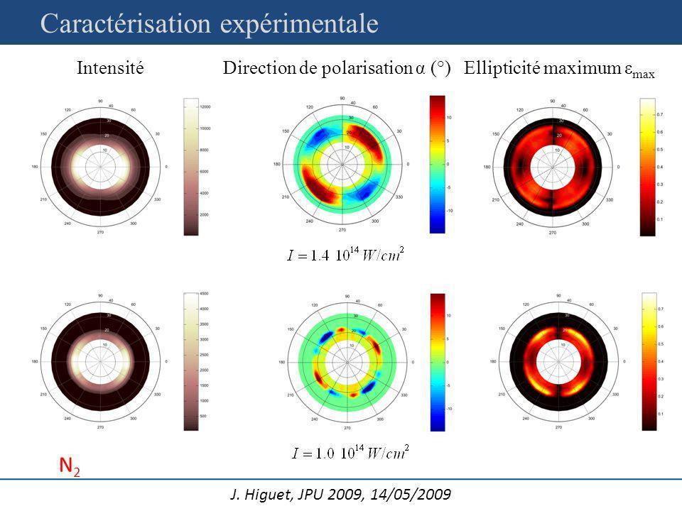 J. Higuet, JPU 2009, 14/05/2009 Direction de polarisation α (°)Intensité Ellipticité maximum ε max N2N2 Caractérisation expérimentale