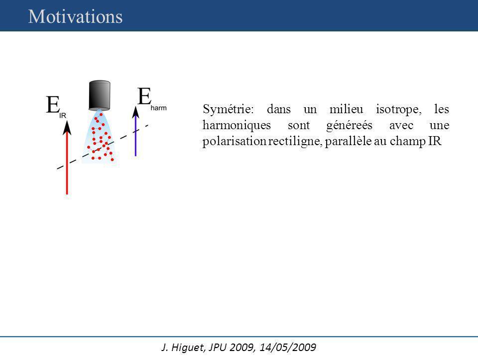J. Higuet, JPU 2009, 14/05/2009 Symétrie: dans un milieu isotrope, les harmoniques sont généreés avec une polarisation rectiligne, parallèle au champ