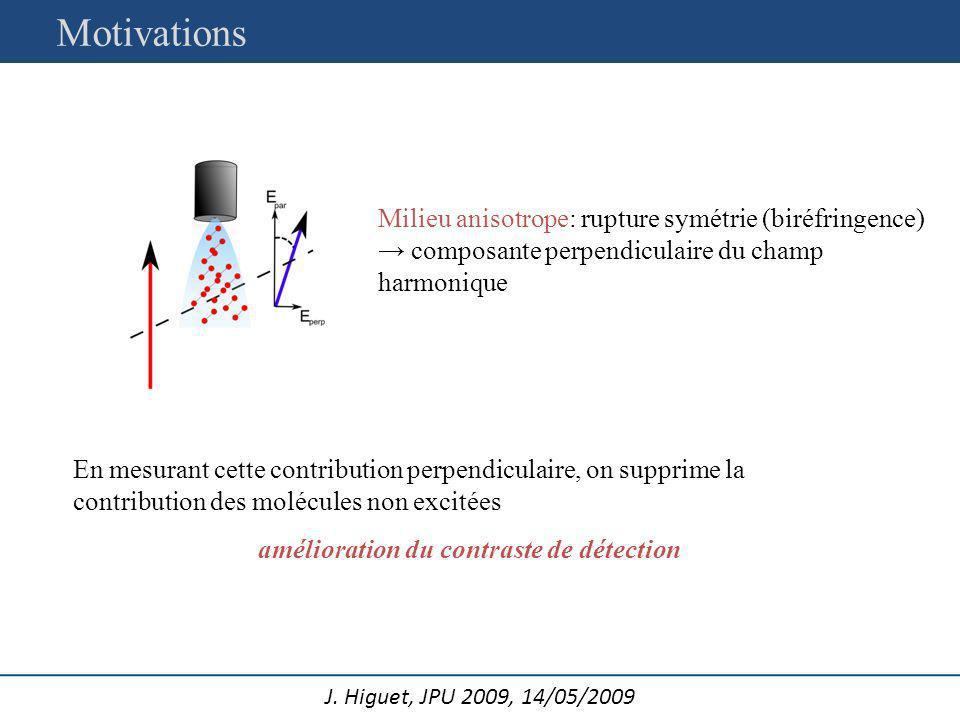 J. Higuet, JPU 2009, 14/05/2009 Milieu anisotrope: rupture symétrie (biréfringence) composante perpendiculaire du champ harmonique En mesurant cette c