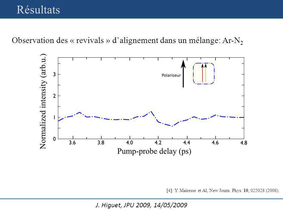 J. Higuet, JPU 2009, 14/05/2009 Observation des « revivals » dalignement dans un mélange: Ar-N 2 Résultats [4]: Y. Mairesse et Al, New Journ. Phys. 10