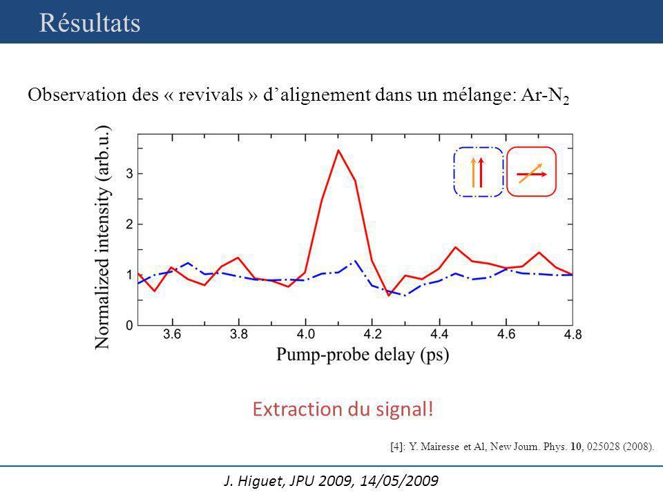 J. Higuet, JPU 2009, 14/05/2009 Observation des « revivals » dalignement dans un mélange: Ar-N 2 Extraction du signal! Résultats [4]: Y. Mairesse et A