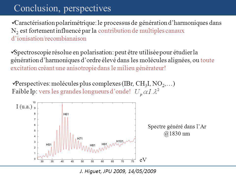 J. Higuet, JPU 2009, 14/05/2009 Caractérisation polarimétrique: le processus de génération dharmoniques dans N 2 est fortement influencé par la contri