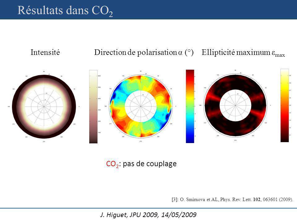 J. Higuet, JPU 2009, 14/05/2009 CO 2 : pas de couplage Direction de polarisation α (°)Intensité Ellipticité maximum ε max Résultats dans CO 2 [3]: O.
