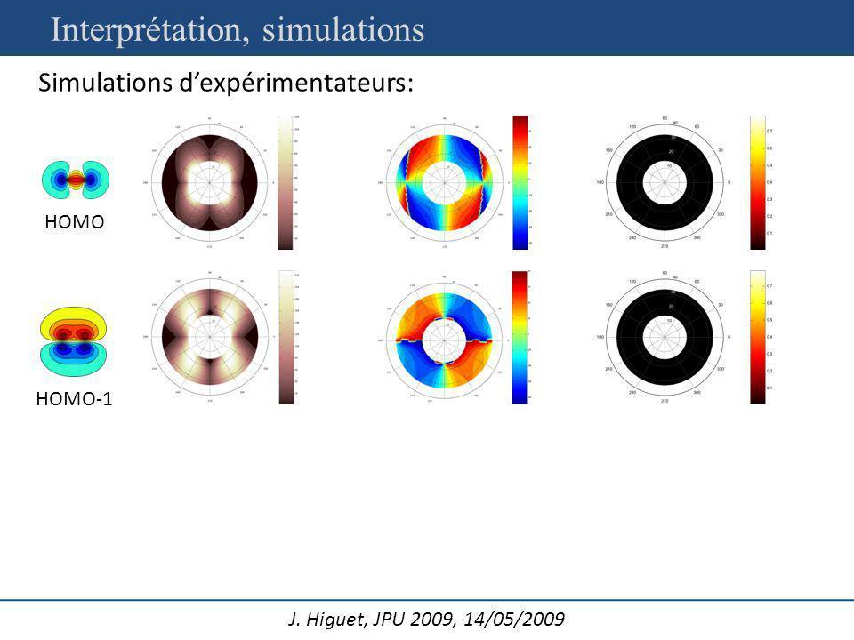 J. Higuet, JPU 2009, 14/05/2009 Simulations dexpérimentateurs: HOMO HOMO-1 Combinaison linéaire Interprétation, simulations