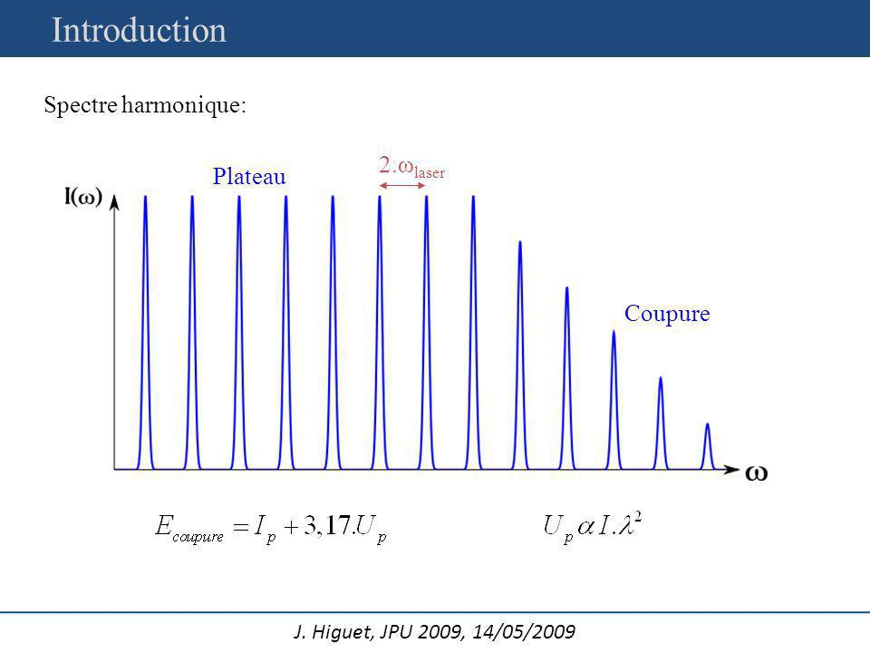 J. Higuet, JPU 2009, 14/05/2009 Spectre harmonique: 2.ω laser Plateau Coupure Introduction