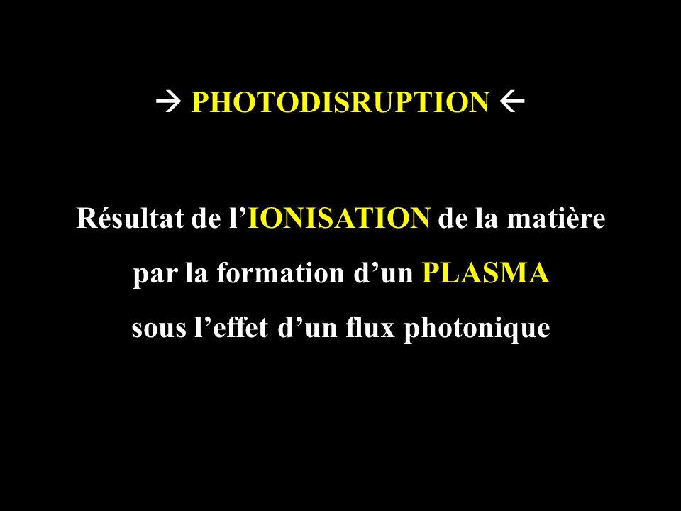 PHOTODISRUPTION Résultat de lIONISATION de la matière par la formation dun PLASMA sous leffet dun flux photonique