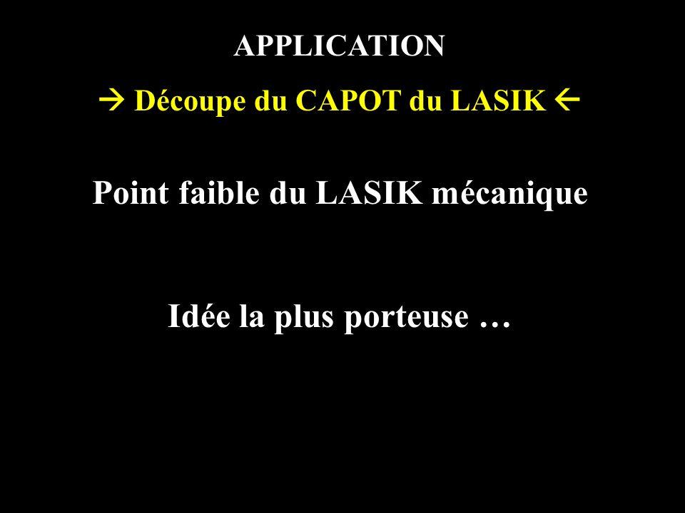 APPLICATION Découpe du CAPOT du LASIK Point faible du LASIK mécanique Idée la plus porteuse …