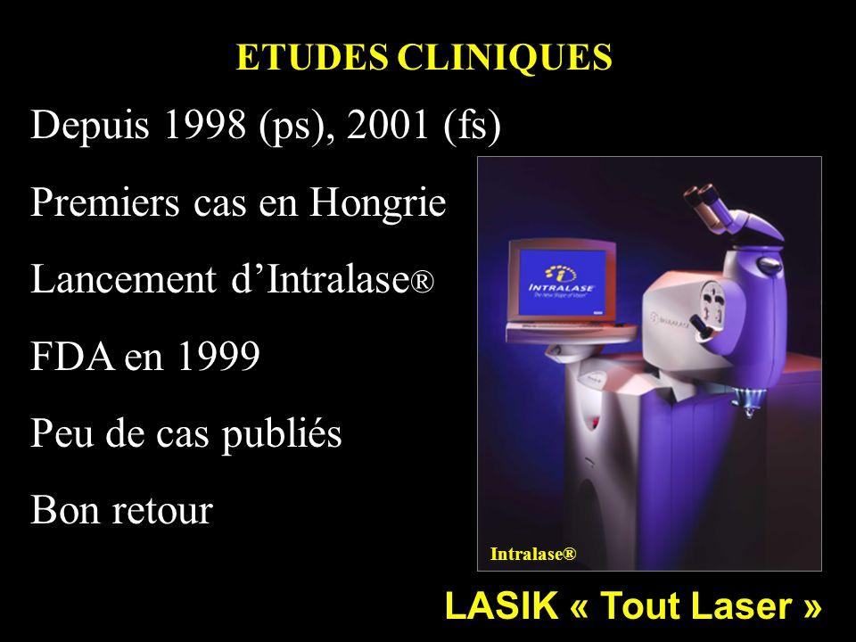 ETUDES CLINIQUES Depuis 1998 (ps), 2001 (fs) Premiers cas en Hongrie Lancement dIntralase ® FDA en 1999 Peu de cas publiés Bon retour LASIK « Tout Las