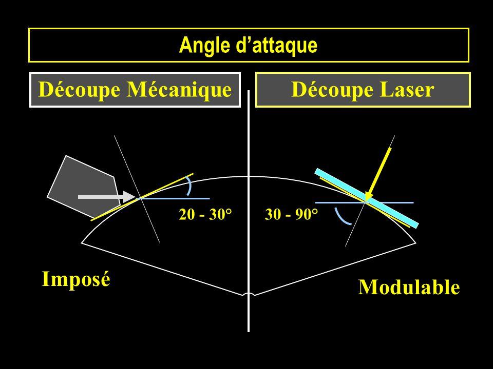 Angle dattaque 20 - 30°30 - 90° Modulable Imposé Découpe MécaniqueDécoupe Laser