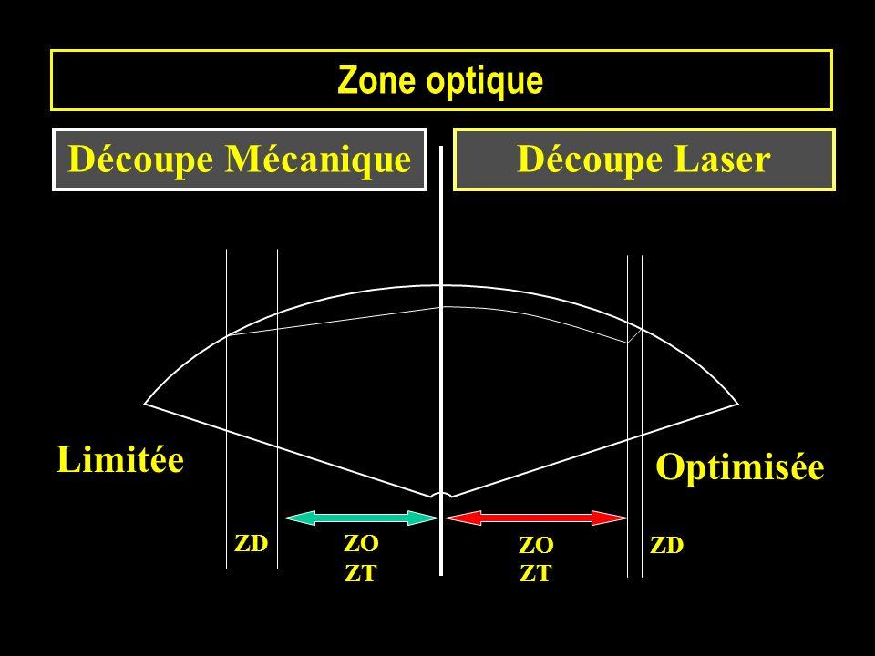 ZD Zone optique ZD ZO ZT Optimisée Limitée Découpe MécaniqueDécoupe Laser