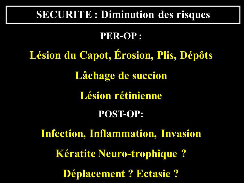 SECURITE : Diminution des risques PER-OP : Lésion du Capot, Érosion, Plis, Dépôts Lâchage de succion Lésion rétinienne POST-OP: Infection, Inflammatio
