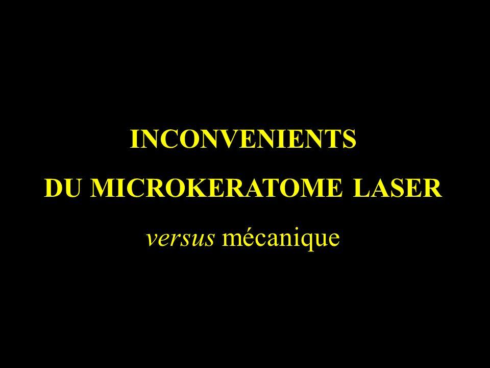 INCONVENIENTS DU MICROKERATOME LASER versus mécanique