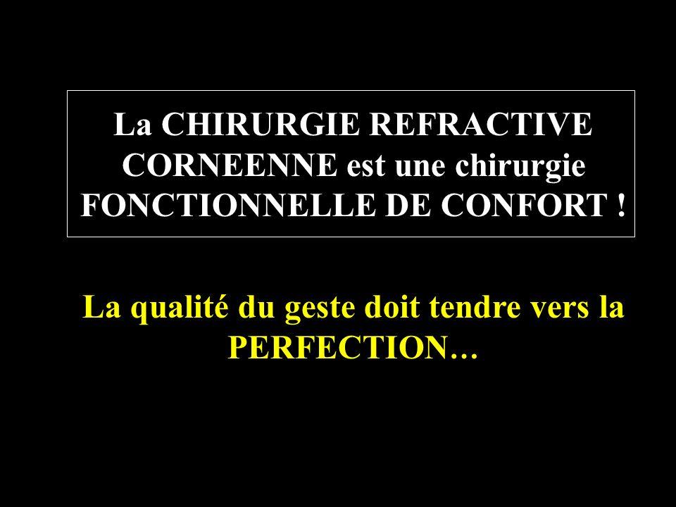La CHIRURGIE REFRACTIVE CORNEENNE est une chirurgie FONCTIONNELLE DE CONFORT ! La qualité du geste doit tendre vers la PERFECTION …