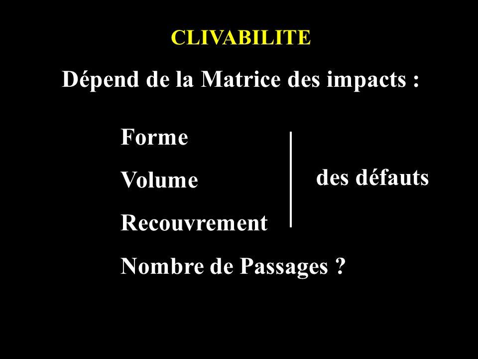 CLIVABILITE Dépend de la Matrice des impacts : Forme Volume Recouvrement Nombre de Passages ? des défauts