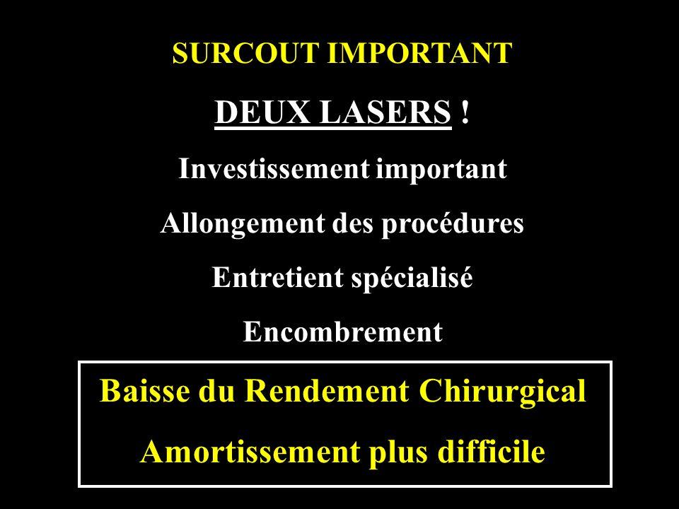 SURCOUT IMPORTANT DEUX LASERS ! Investissement important Allongement des procédures Entretient spécialisé Encombrement Baisse du Rendement Chirurgical