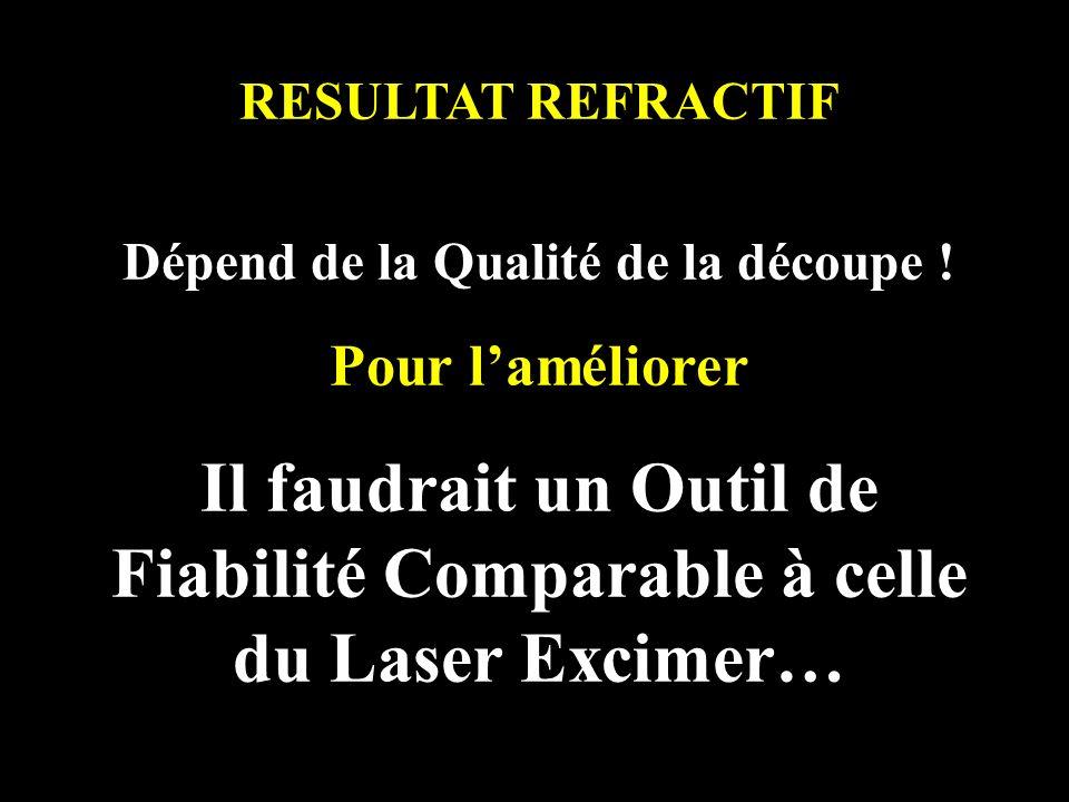 Candidat principal Le LASER FEMTOSECONDE = PHOTODISRUPTION INFRAROUGE INTENSE AMPLIFIE