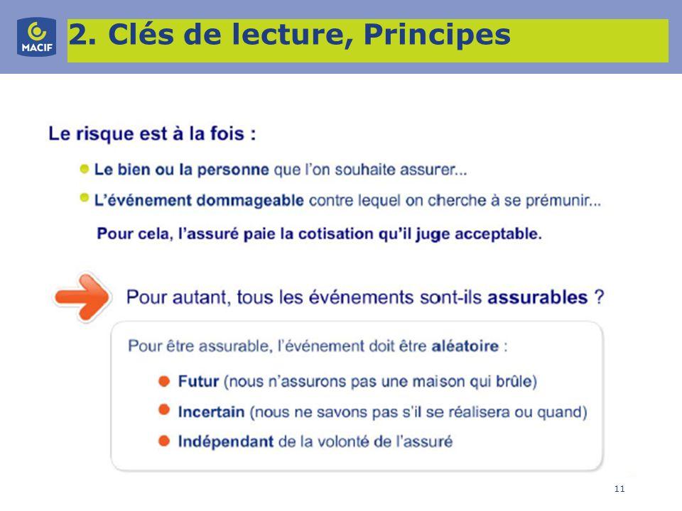 11 2. Clés de lecture, Principes