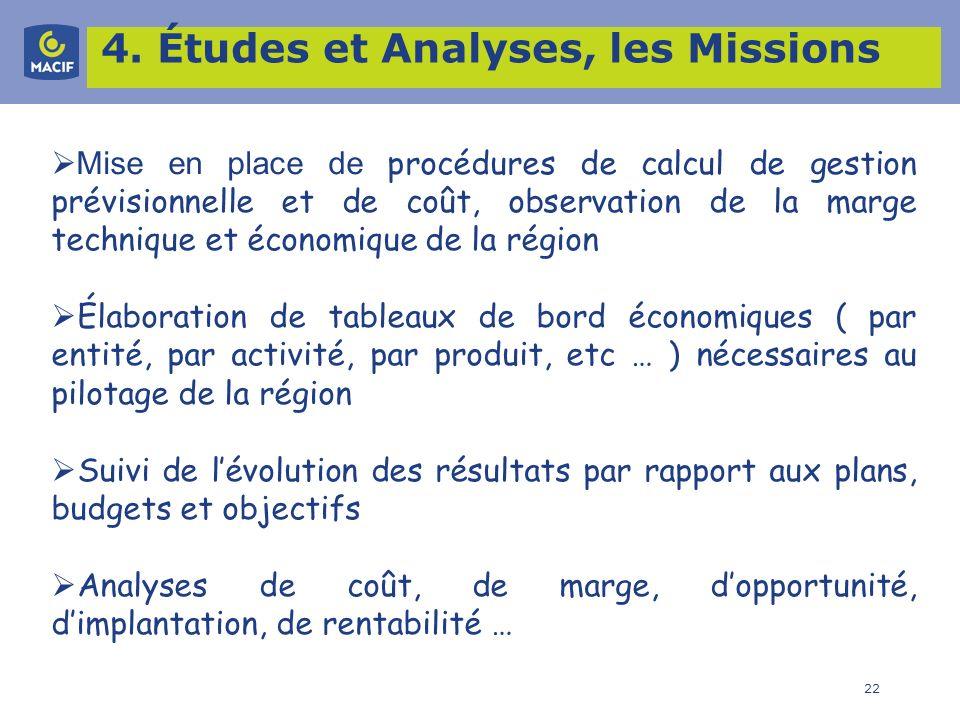 22 4. Études et Analyses, les Missions Mise en place de procédures de calcul de gestion prévisionnelle et de coût, observation de la marge technique e
