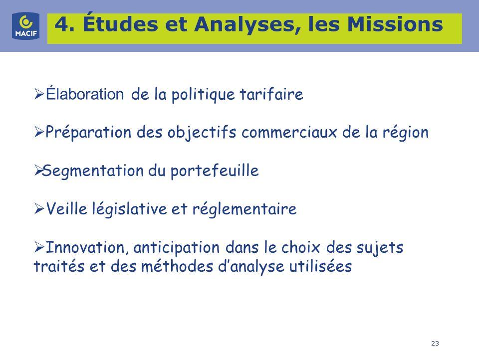 23 4. Études et Analyses, les Missions Élaboration de la politique tarifaire Préparation des objectifs commerciaux de la région Segmentation du portef