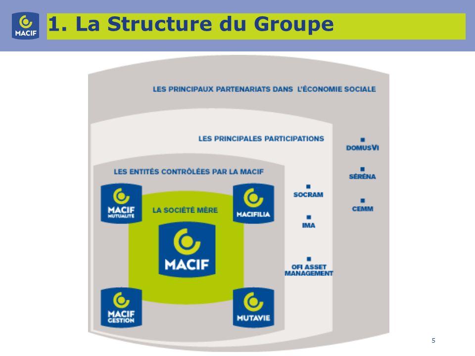 5 1. La Structure du Groupe