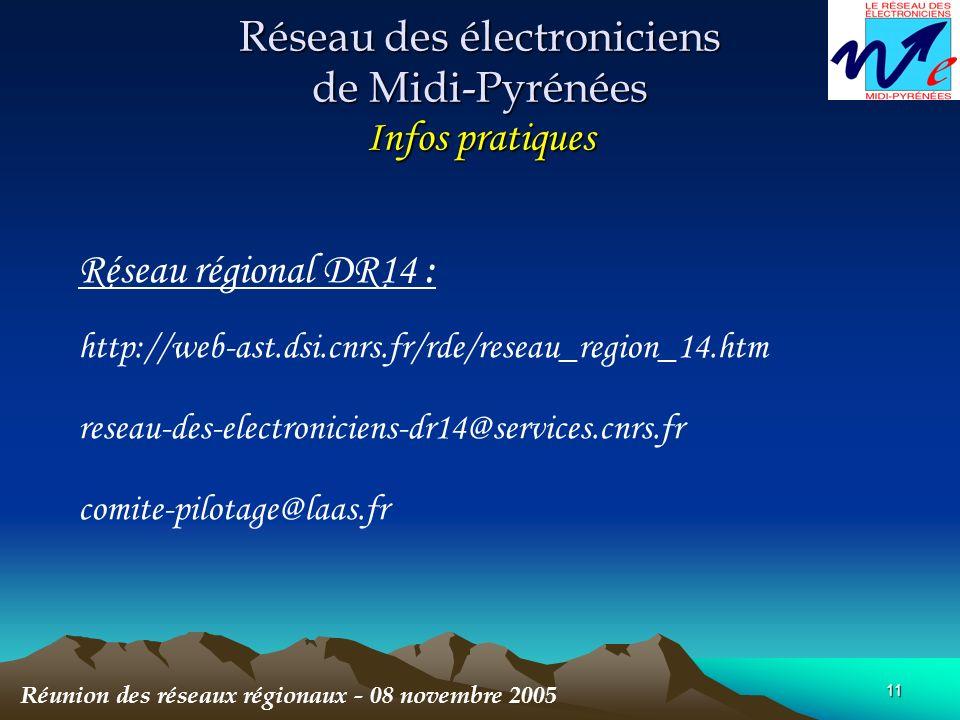 11 Réseau des électroniciens de Midi-Pyrénées Infos pratiques Réseau régional DR14 : http://web-ast.dsi.cnrs.fr/rde/reseau_region_14.htm reseau-des-electroniciens-dr14@services.cnrs.fr comite-pilotage@laas.fr Réunion des réseaux régionaux - 08 novembre 2005