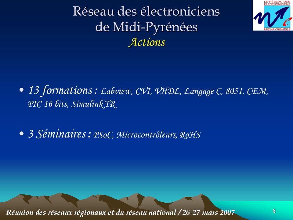 6 Réseau des électroniciens de Midi-Pyrénées Actions 13 formations : Labview, CVI, VHDL, Langage C, 8051, CEM, PIC 16 bits, Simulink TR 3 Séminaires : PSoC, Microcontrôleurs, RoHS Réunion des réseaux régionaux et du réseau national / 26-27 mars 2007