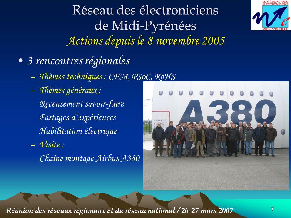 7 Réseau des électroniciens de Midi-Pyrénées Actions depuis le 8 novembre 2005 3 rencontres régionales –Thèmes techniques : CEM, PSoC, RoHS –Thèmes généraux : Recensement savoir-faire Partages dexpériences Habilitation électrique –Visite : Chaîne montage Airbus A380 Réunion des réseaux régionaux et du réseau national / 26-27 mars 2007