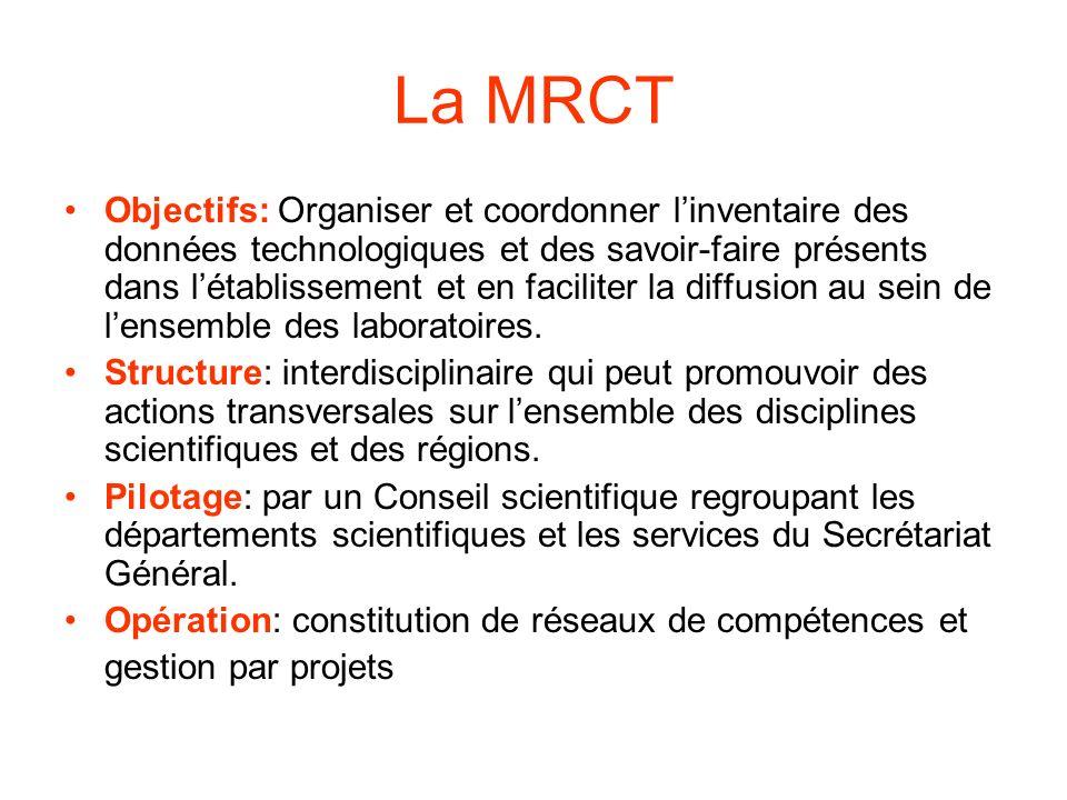 La MRCT Objectifs: Organiser et coordonner linventaire des données technologiques et des savoir-faire présents dans létablissement et en faciliter la diffusion au sein de lensemble des laboratoires.
