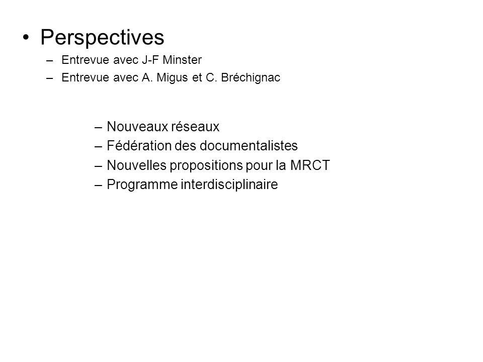 Perspectives –Entrevue avec J-F Minster –Entrevue avec A.