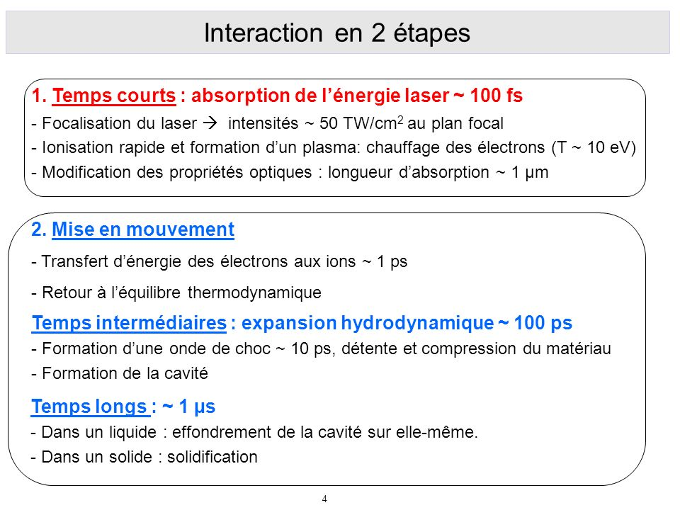Etape 1 : Absorption de lénergie laser Propagation du laser : équations de Maxwell Absorption de lénergie : ionisation Modèle 1D/2D/3D comprenant : 5