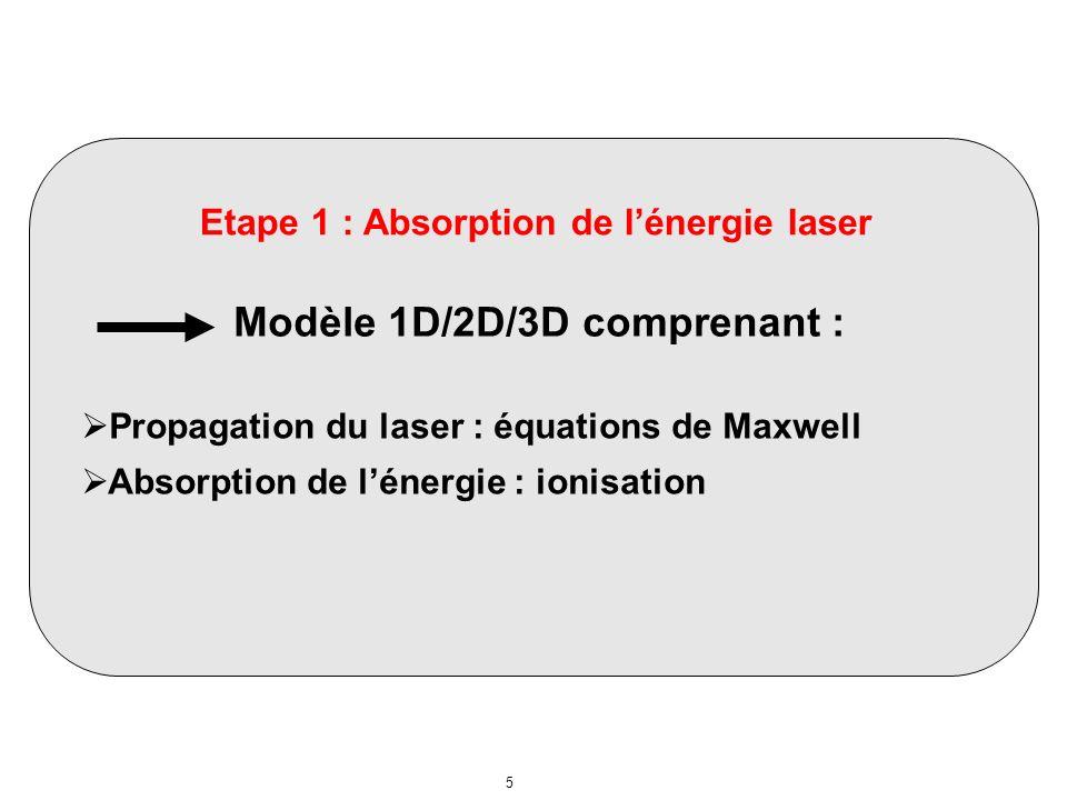 6 Ex/ Bande interdite dans leau U gap = 6.5 eV A = 800 nm, E ph = 1.55 eV Eau transparente à lIR N 4 photons sont nécessaires pour ioniser Le contrôle de lintensité permet de contrôler la zone ionisée.